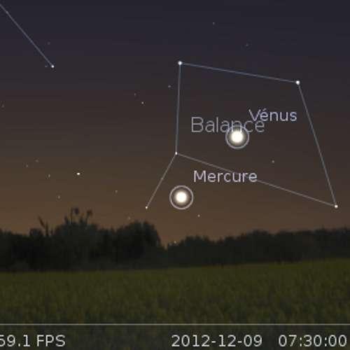 Rapprochement entre Mercure et Vénus