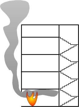 Les ancelles sont placées sur les toitures pour les protéger des intempéries. © DR