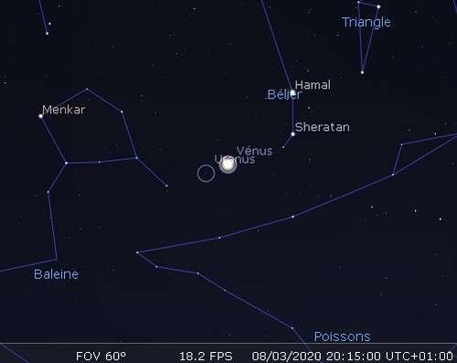 Vénus en rapprochement avec Uranus