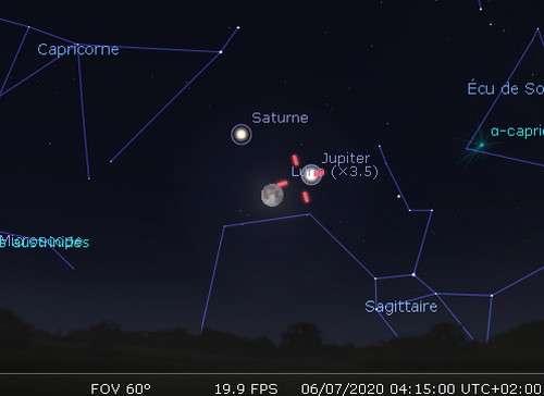 La Lune en rapprochement avec Saturne, Jupiter et Pluton