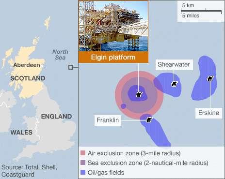 La plateforme Elgin se trouve à 240 km à l'est des côtes écossaises. Dans cette région se trouvent quatre gisements d'hydrocarbures (en bleu), sur des fonds d'une centaine de mètres. Pour l'instant, une zone d'interdiction a été mise en place pour les bateaux (Sea exclusion zone) et pour les aéronefs (Air exclusion zone), de, respectivement 2 et 3 milles nautiques de rayon. © Bellona
