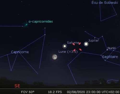 La Lune en rapprochement avec Saturne et Pluton