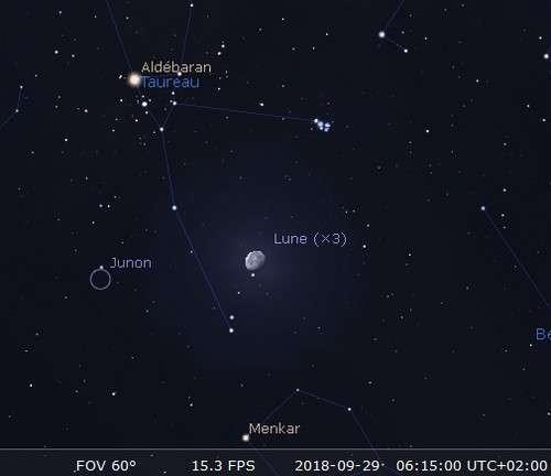 La Lune en rapprochement avec Junon et les Pléiades