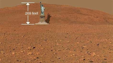La colline Husband Hill a une hauteur comparable à celle de la statue de la liberté (soit 46 mètres)(Crédits : NASA/JPL)