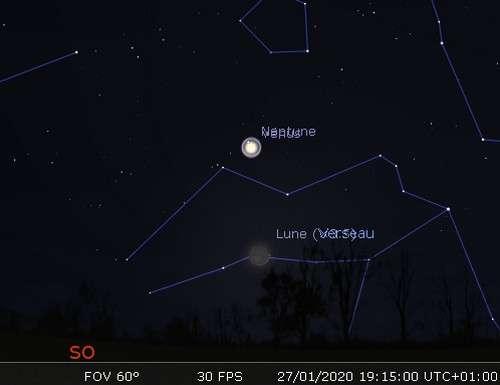 Mercure en rapprochement avec Neptune