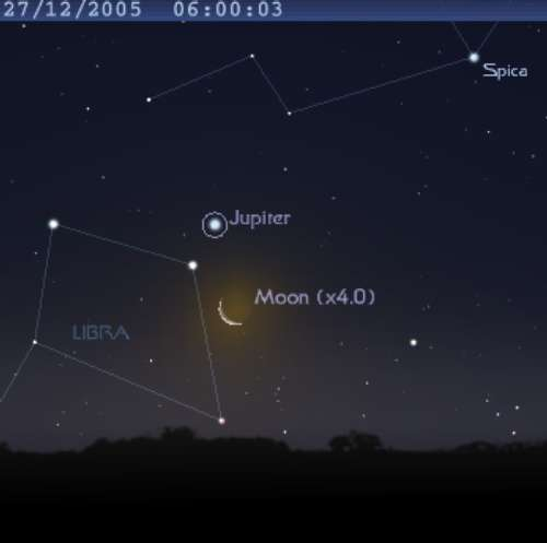 La Lune est en conjonction avec la planète Jupiter