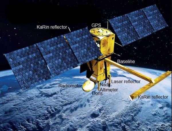 Le satellite Swot et les instruments qu'il embarquera. © Cnes, D. Ducros