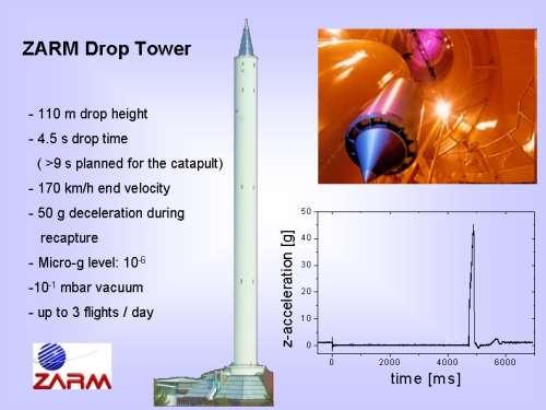 Quelques caractéristiques de la tour ZARM où s'effectuent les expériences de chute libre avec des CBE. Crédit : Humboldt-Universitaet zu Berlin