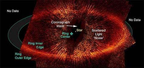 L'anneau de poussière de l'étoile Fomalhaut observé par Hubble. Le centre de l'anneau est décentré par rapport a l'étoile, ce qui indique la présence d'un centre de gravitation autre que l'étoile, vraisemblablement une planète ou un système planétaire.