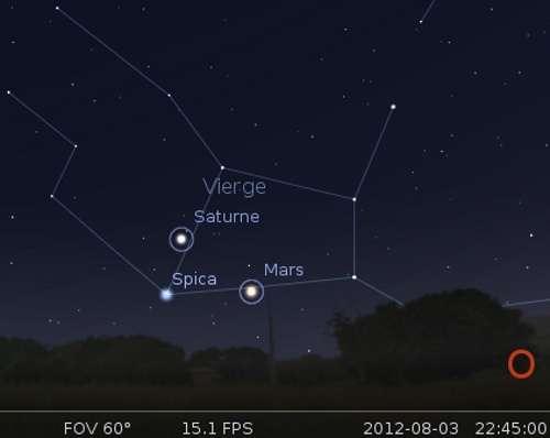 Saturne en rapprochement avec Spica
