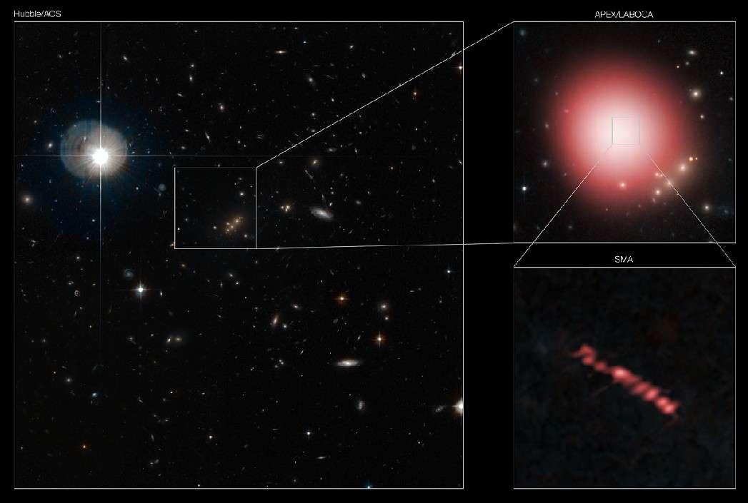 L'image de gauche montre l'amas de galaxies qui amplifie la lumière de la lointaine galaxie SMM J2135-0102. En haut à droite une vue détaillée de SMM J2135-0102, et en bas le cœur de la galaxie où la production stellaire est cent fois plus élevée que dans les galaxies plus proches. L'effet de lentille gravitationnelle double le nombre de régions actives : elles sont au nombre de 4 mais on en voit 8 ! Crédit Eso / Apex / M. Swinbank / Nasa / Esa