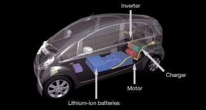 L'organisation interne du système électrique de la i-MiEV. © Mitsubishi