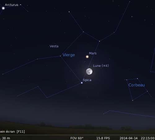 La Lune en rapprochement avec Mars et Spica