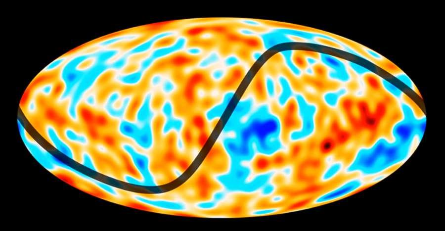 L'asymétrie détectée dans les fluctuations de température du rayonnement fossile est ici artificiellement exagérée pour la rendre nettement visible. Elle concerne globalement deux hémisphères que l'on a distingués à l'aide d'une sorte de « S ». On connaissait son existence dans les données de WMap, et l'on avait déjà tenté de l'expliquer avec une classe particulière de théorie de l'inflation. Les observations de Planck confirment son existence. Elles permettent aussi d'y voir une signature possible de la théorie de l'inflation éternelle, dans un multivers où le nôtre n'est qu'une infime région en expansion. © Alan Stonebraker, Planck Collaboration, Esa