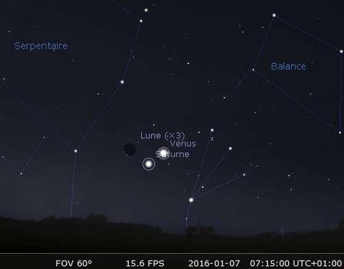 La Lune en rapprochement avec Vénus et Saturne