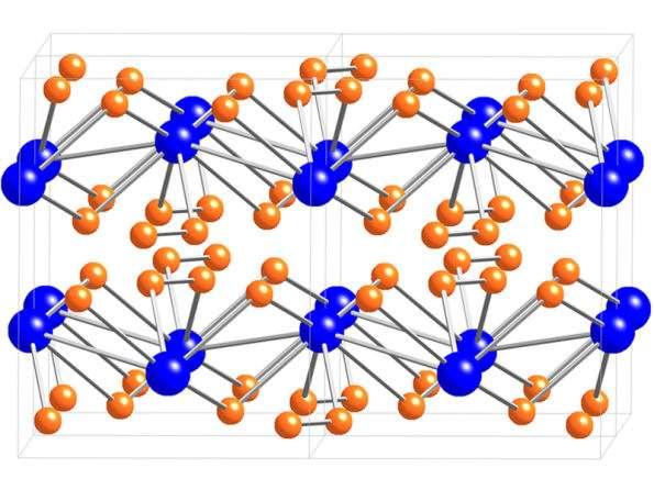 La structure du germane. En bleu les atomes de germanium et en orange ceux d'hydrogène. Crédit : ETH de Zurich