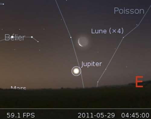 La Lune en rapprochement avec Jupiter