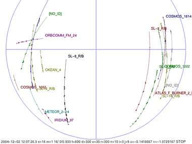Traces radar de satellites obtenues au moyen de GRAVES. Crédit : ONERA.