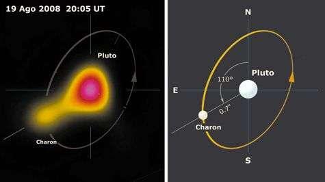 A gauche, la photo obtenue par Antonello Medugno. L'écart entre Pluton et Charon est de 0,7 arcseconde, soit la 2.500ème partie du diamètre apparent de la Lune. Crédit : Coelum Astronomia, Daniele Gasparri et Antonello Medugno