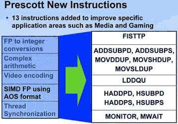 Intel Prescott et instructions SSE 3 ?