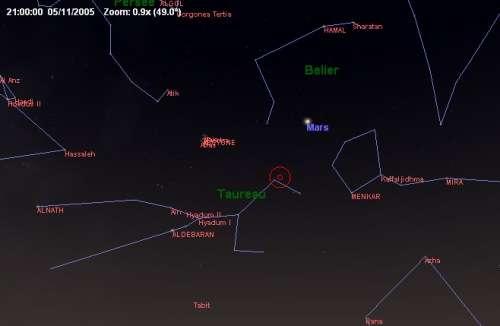 Maximum de l'essaim des météores des Taurides sud
