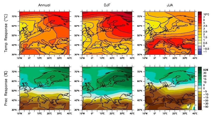 Changements de température (en haut, en °C) et précipitations (en bas, en %) entre la fin du 20ème siècle et la fin du 21ème siècle, en Europe (à gauche, en hiver, à droite, en été) pour un réchauffement global de 3°C. © Giec, 2007