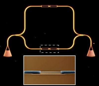 Le schéma du circuit photonique réalisé par les chercheurs. Crédit : Tang/Yale