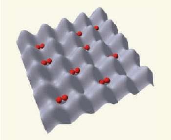 Figure 2 : des paires d'atomes de Rubidium placées dans des puits de potentiel au sein d'un cristal virtuel composé à partir d'interférences laser (en rouge dans les creux), révèlent un état lié stable malgré les forces de répulsion qui existent entre les