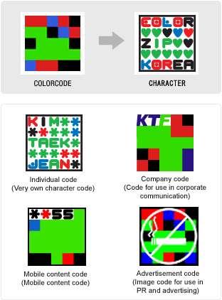 Les ColorCodes !