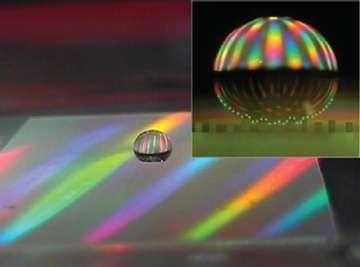 Sous le rayonnement X, la goutte d'eau apparaît comme attachée à la surface hydrophobe par une couche ultrafine, de l'épaisseur d'une seule molécule d'eau. Crédit : University of Illinois at Urbana-Champaign