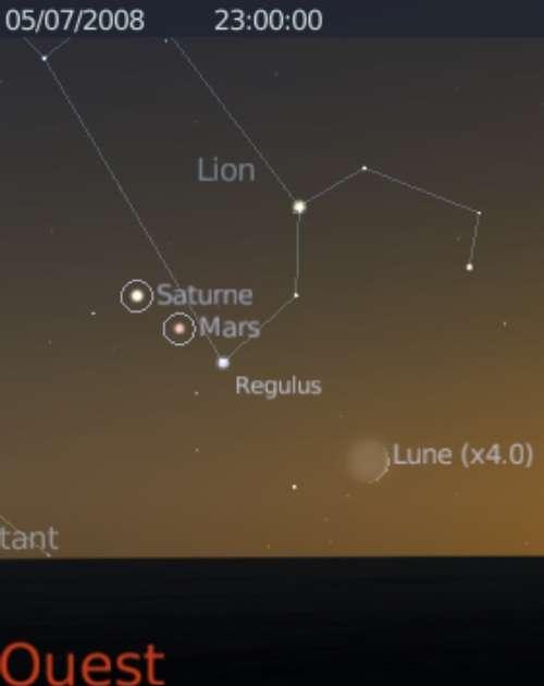 Observez un bel alignement de planètes