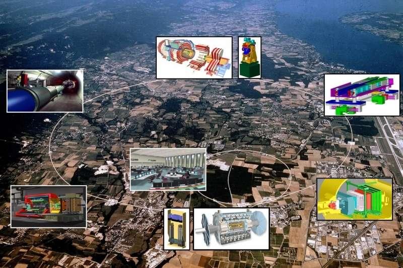 Une vue aérienne du LHC avec la localisation de différentes expériences comme Atlas, Alice, LHCb et CMS. Crédit : Cern