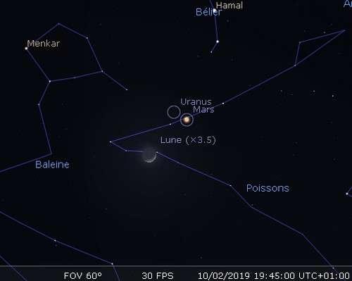 La Lune en rapprochement avec Mars et Uranus