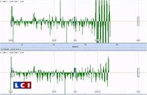 Un écran de contrôle montre la détection du faisceau le long du tunnel, depuis l'injection des protons (à gauche) jusqu'au point 6, où il est arrêté. Il est 9 h 56, le faisceau n'a pas encore effectué le tour complet... (Image LCI)