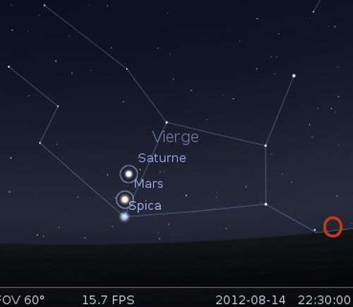 Mars en rapprochement avec Spica et Saturne