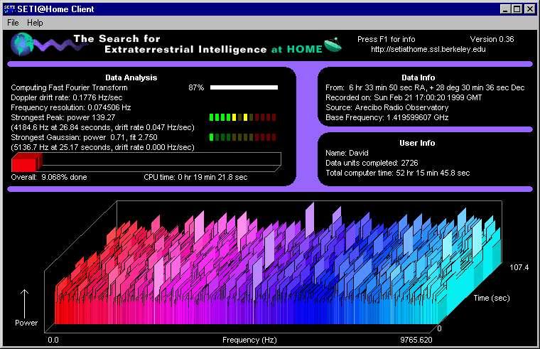 L'économiseur d'écran montre ce que fait votre ordinateur lorsqu'il travaille sur le projet Seti. Crédit : Nasa.