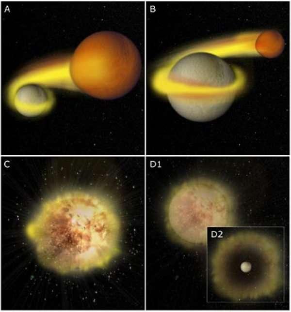 Une des théories proposées pour expliquer les observations de SN 2005E fait intervenir une naine blanche accrétant à partir d'une compagne non pas de l'hydrogène mais de l'hélium, jusqu'à ce qu'elle devienne très chaude et dense et qu'une explosion nucléaire se produise. L'hélium se transforme alors en éléments comme le calcium et le titane. Crédit : Avishay Gal-Yam, Weizmann Institute of Science