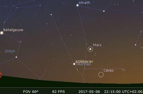 Mars en rapprochement avec Aldébaran