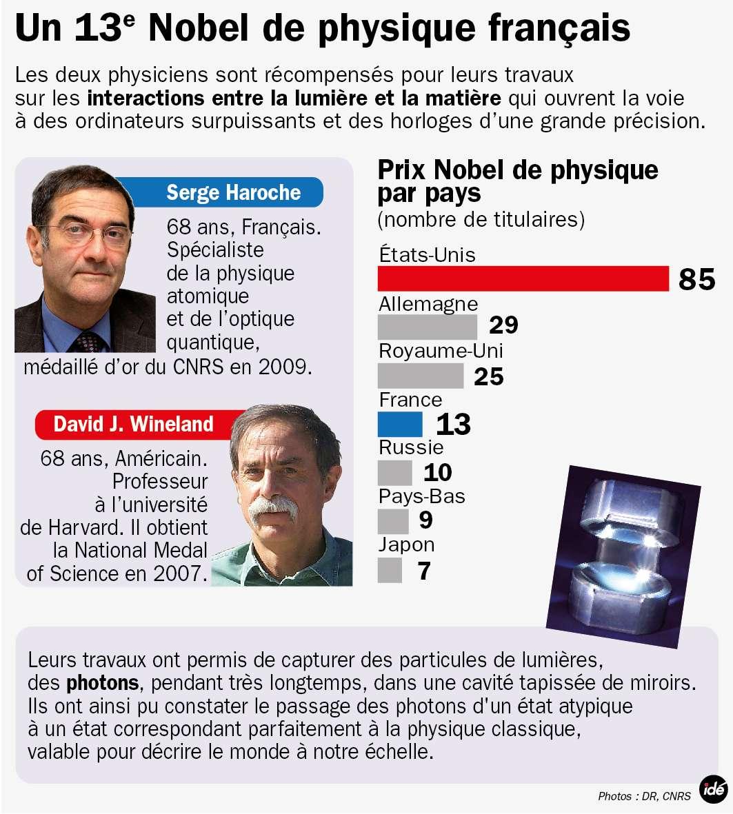 Le physicien américain David Wineland est colauréat, ce mardi 9 octobre 2012, du prix Nobel de physique avec avec le Français Serge Haroche. Le prix récompense leurs travaux en physique quantique. © NIST