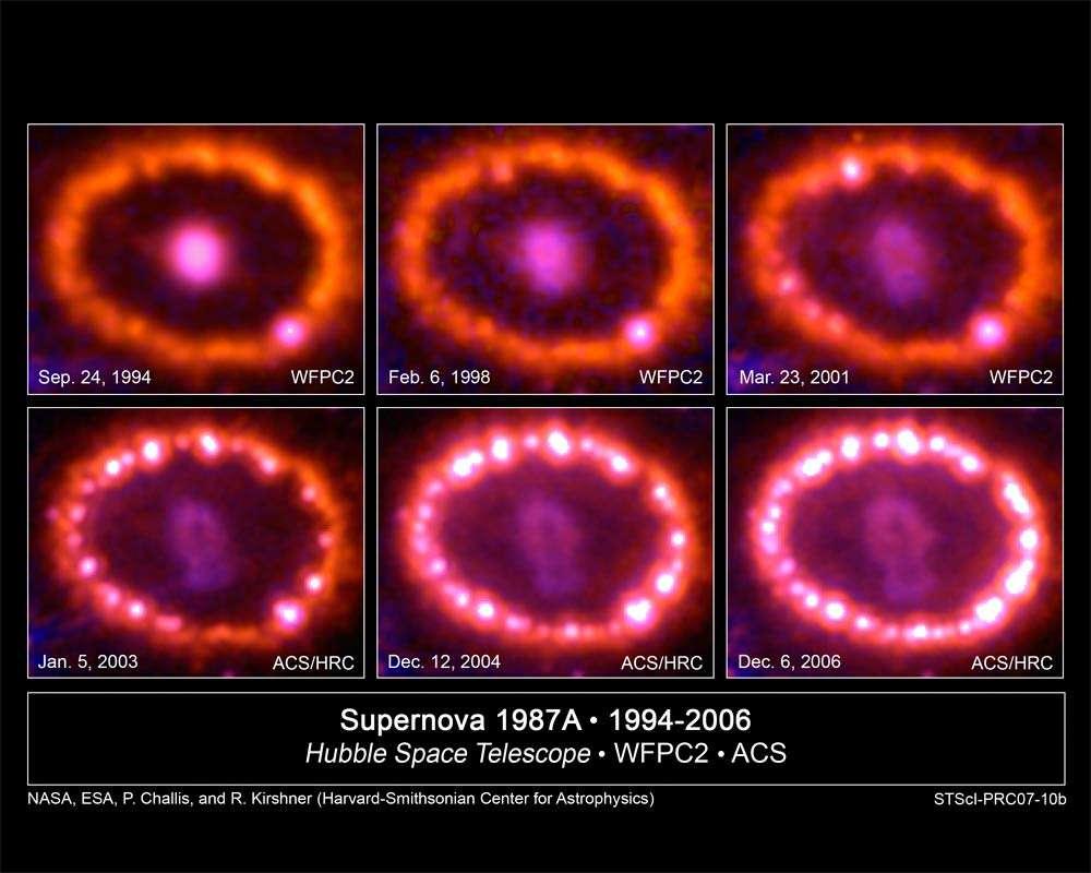 La supernova 1987A était une SN II. L'onde de choc de la matière éjectée rejoint une coquille de matière dont elle provoque l'illumination. Crédit : Nasa