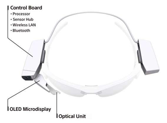 Sony tente un pari pour populariser le concept des lunettes connectées. Son module amovible vient se fixer sur n'importe quelle paire de lunettes. Via un écran Oled miniature, l'utilisateur aura accès à des applications dans le cadre d'activités sportives ou professionnelles. © Sony