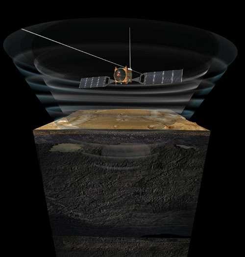 Mars Express en train d'émettre une impulsion radar avec Marsis. Crédit : JPL