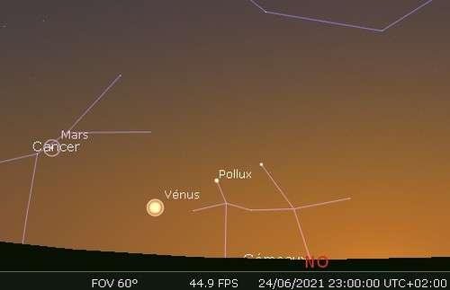 Vénus, Pollux et Castor sont alignés dans le ciel