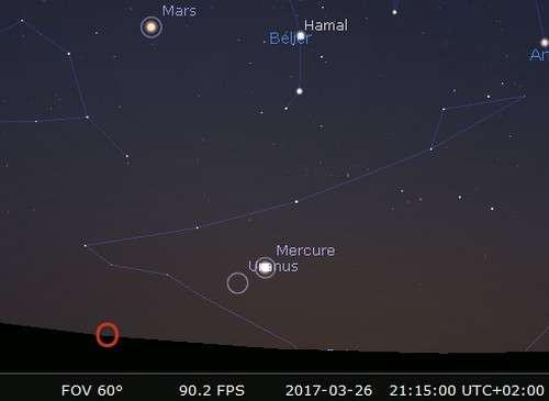 Mercure en rapprochement avec Uranus