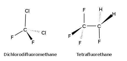 Le dichlorodifluorométhane et le tétrafluorométhane sont deux exemples de CFC (chlorofluorocarbones). © Josell7, Wikimedia Commons, DP