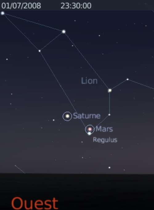 Mars en rapprochement avec Régulus