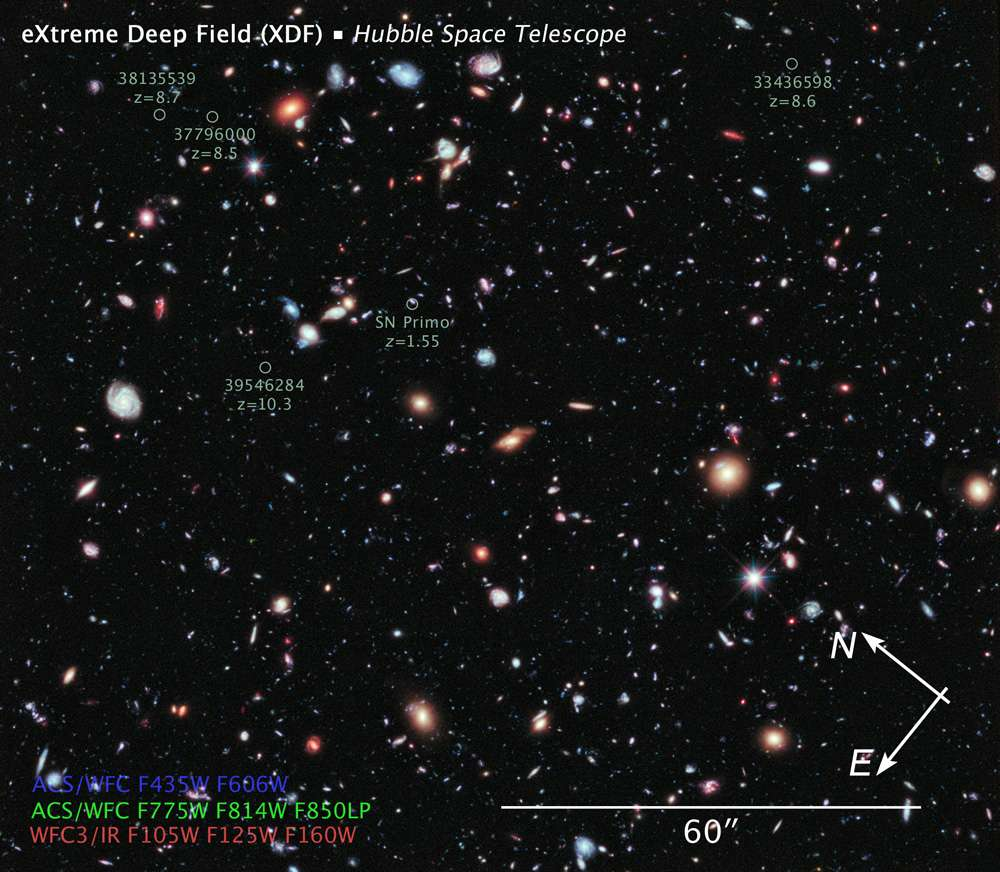 Une vue de l'Extreme Deep Field ou XDF. Sur ce champ très profond qui a été photographié par Hubble, sont cerclés quelques objets avec des décalages spectraux Z parfois importants. © Illustration Z. Levay (STScI)-Nasa, Esa, G. Illingworth, D. Magee, and P. Oesch (University of California, Santa Cruz), R. Bouwens (Leiden University), the HUDF09 Team