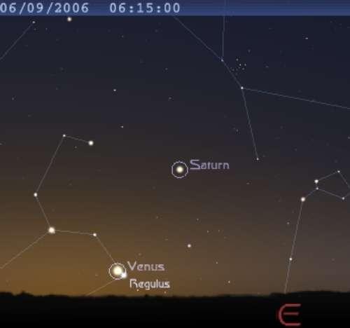 La planète Vénus est en conjonction avec l'étoile Régulus