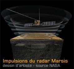 Mars Express : feu vert pour le radar Marsis à la recherche d'eau liquide