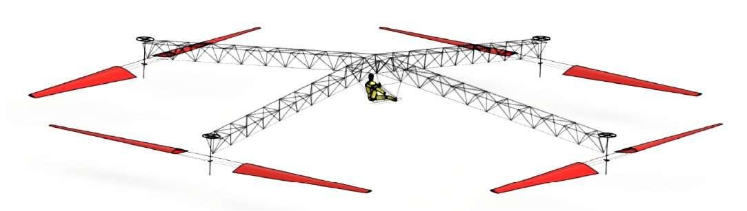 Le schéma du quadricoptère Gamera II : quatre rotors au bout de quatre poutres. Les pales mesurent 6,50 m et chaque poutre 9,60 m. Le tout ne pèse que 32 kg. © Ben Berry, Graham Bowen-Davies, Kyle Gluesenkamp, Zak Kaler, Joseph Schmaus, William Staruk, Elizabeth Weiner, Benjamin K. S. Woods